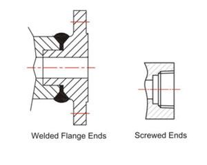 forgedglobe-valves